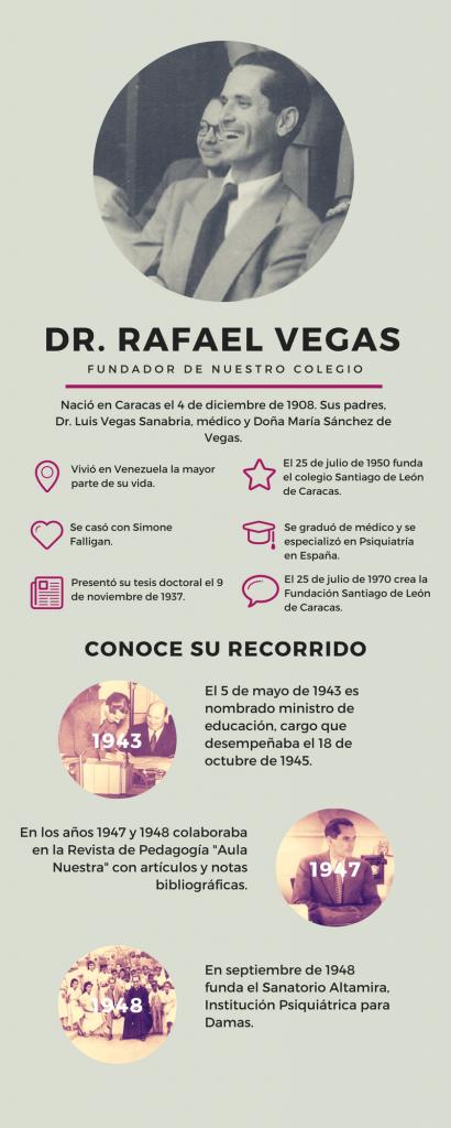 Rafael-Vegas-Infografía-410x1024